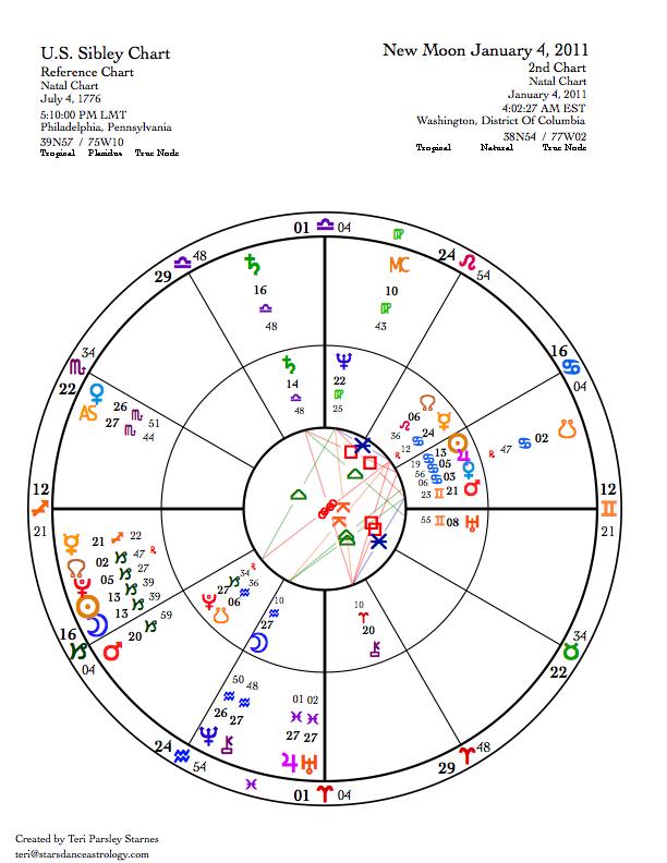 Diagram Of Uranu