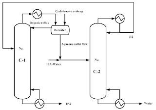 kister distillation design pdf