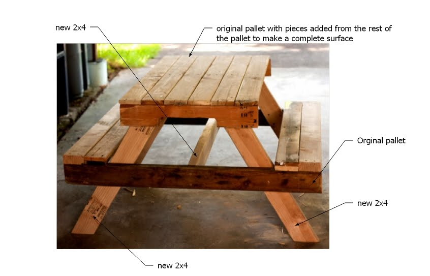 Superb Pallet Picnic Table How To Ana White Dailytribune Chair Design For Home Dailytribuneorg
