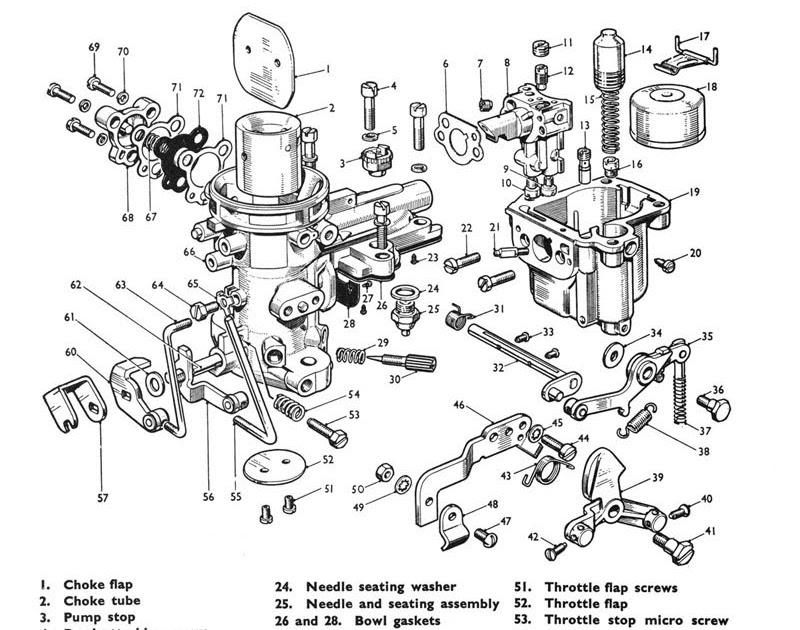 Ajuste de Motor: Despiece Carburador Zenith 34 VN