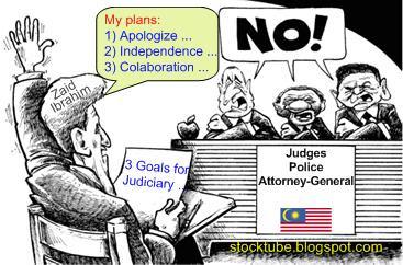 Zaid try to reform Judicial