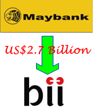 Maybank acquire BII