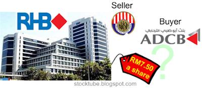 EPF sell RHB to ADBC