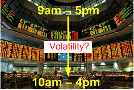 Bursa Malaysia shorter trading hour
