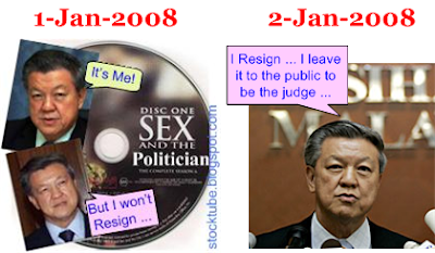 Chua Soi Lek Sex DVDs - Resign