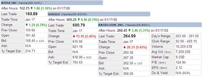 Apple Google Baidu stock price