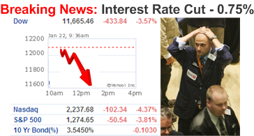 Rate Cut 75 basis point