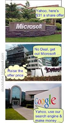 Microsoft $44.6 billion bid for Yahoo rejected
