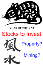 Stocks can Fengshui tells