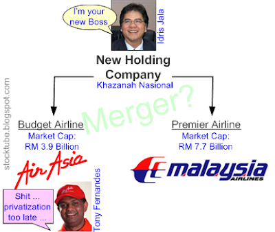 MAS acquire AirAsia