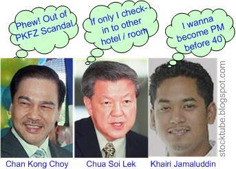 Chan Chua Khairi