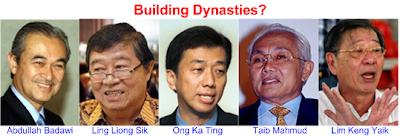 Building Political Dynasties