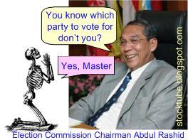Malaysia phantom voters