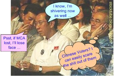Chinese voters easily scared
