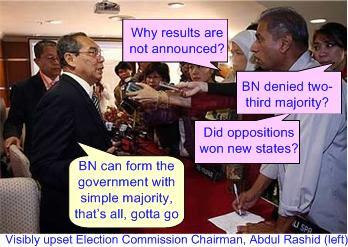 Election Commission chairman upset