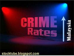 Malaysia Crime Rates