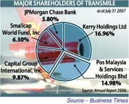 transmile major shareholders