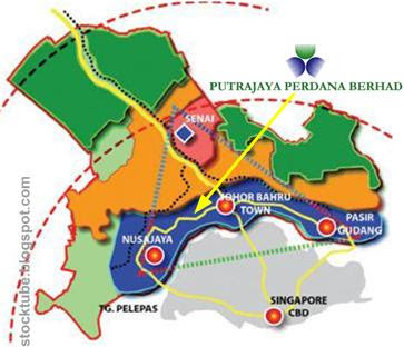 IDR Putrajaya Perdana