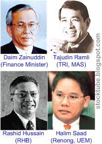 Daim Tajuddin Rashid Halim