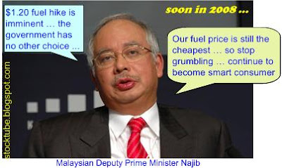 Malaysia 2008 Potential Fuel Hike