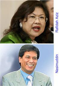 Nasimuddin and Rafidah