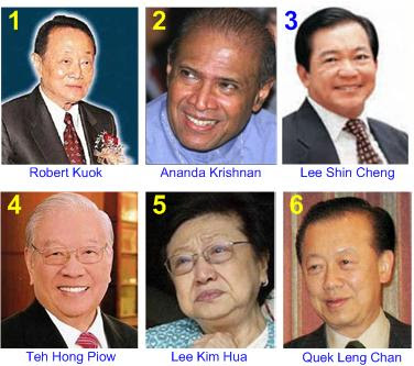 2008 Malaysian Richest Persons
