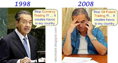 Stop Currency and Oil Future Trading