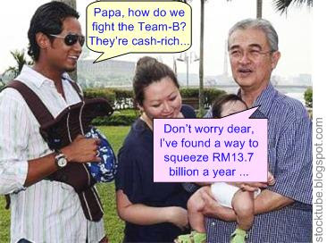 Badawi squeeze 13 billion