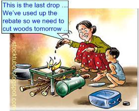 Rebates insufficient for poor