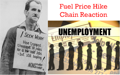 Fuel Hike Employment