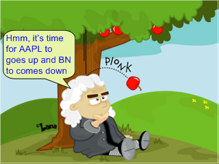 Newton Law on AAPL and BN