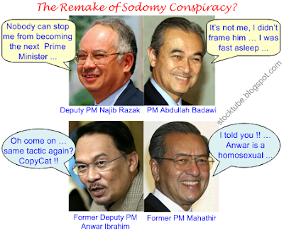 Sodomy Conspiracy on Anwar