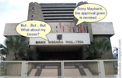 Maybank BII acquisition revoked
