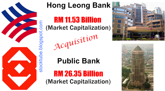Image result for images of public bank and hong leong bank