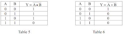 Portes logiques et alg bre de boole architecture des ordinateurs tableau de karnaugh for Porte logique ou exclusif