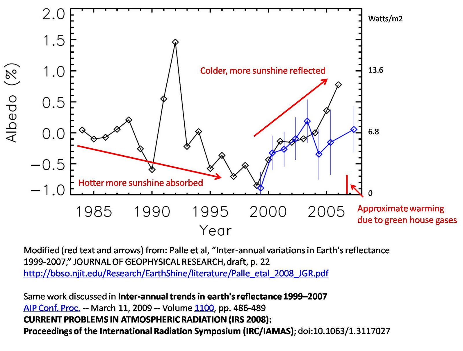 Peer review: the skeptic filter | Climate Etc