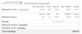 Google Adsense, Adsense Earnings, Adsense Problem
