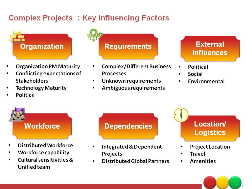 The key factors for a successful project