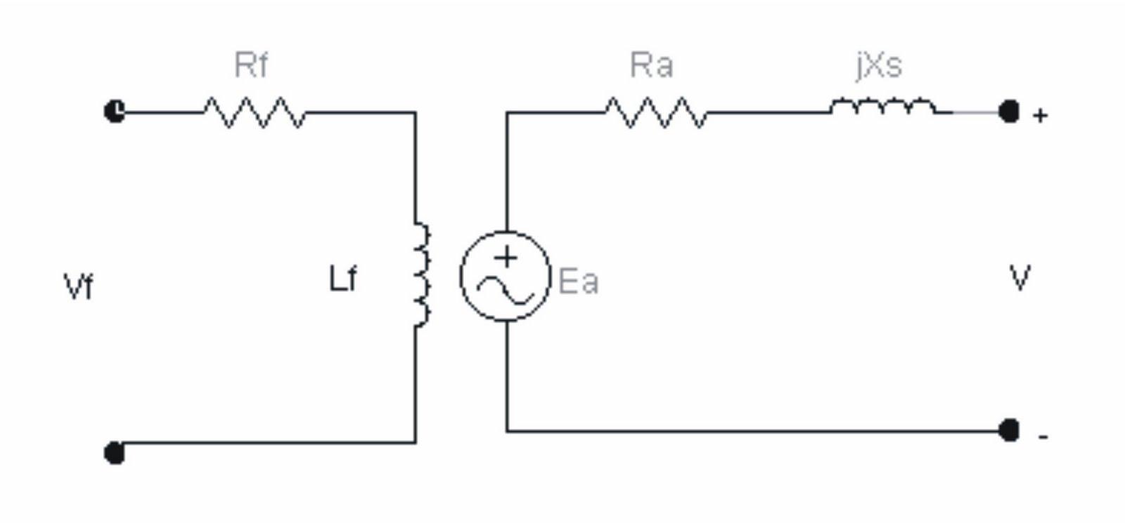 Synchronous Motor Generator My Blog I Gusti Agung Gede