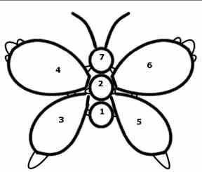 Crochet Pattern Central - Free Butterflies Crochet Pattern