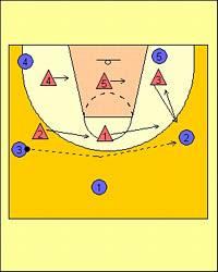 esquema de la zona 2-3