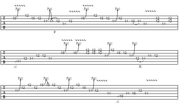riffs solos transcri es completas de tablaturas para guitarra. Black Bedroom Furniture Sets. Home Design Ideas