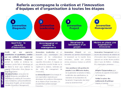 "innovation management innovation vs creativity Leadership to creativity and management of innovation the case of the ""innovation club"" in a production company vered holzmann1, joseph golan2."