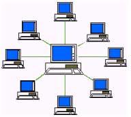 Topologi jaringan Star Network (Jaringan Bintang)