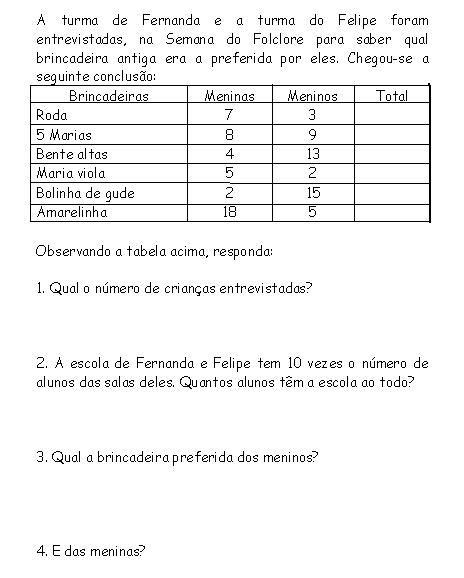 Matematica Situacoes Problemas Para Quinto Ano Atividades Para Baixar