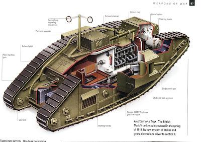 Ww1 Tank Pics Page 4 Histomilcom