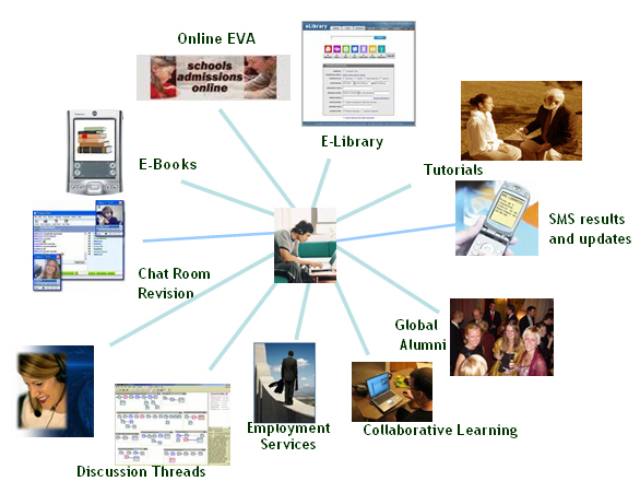 bunk class online engineering colleges medical colleges and  benefits of online classes and online education