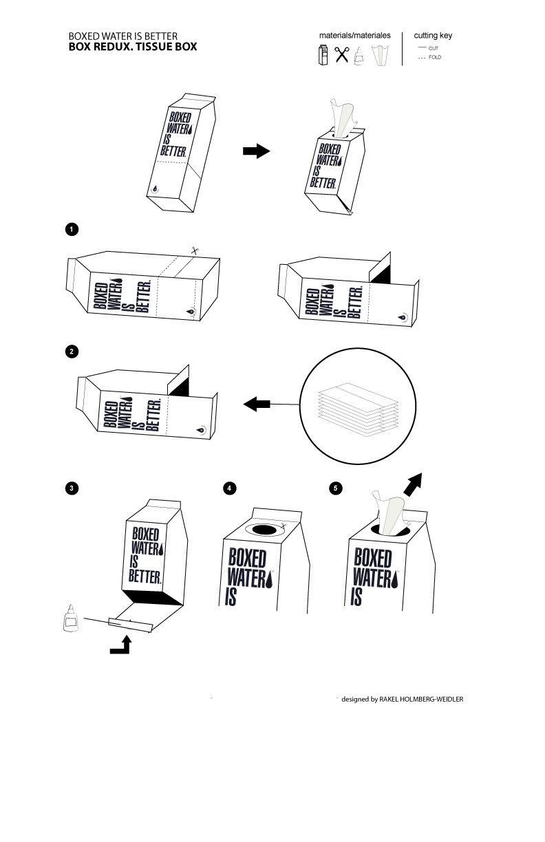 diagram to friendly craft idea for