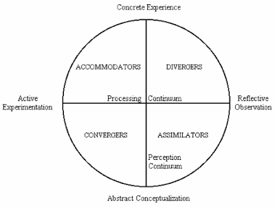 cognitive reflective Cognitive reflection test explained the cognitive reflection test was developed by shane frederick, professor of marketing at yale school of management dr fredrick makes a strong case for.