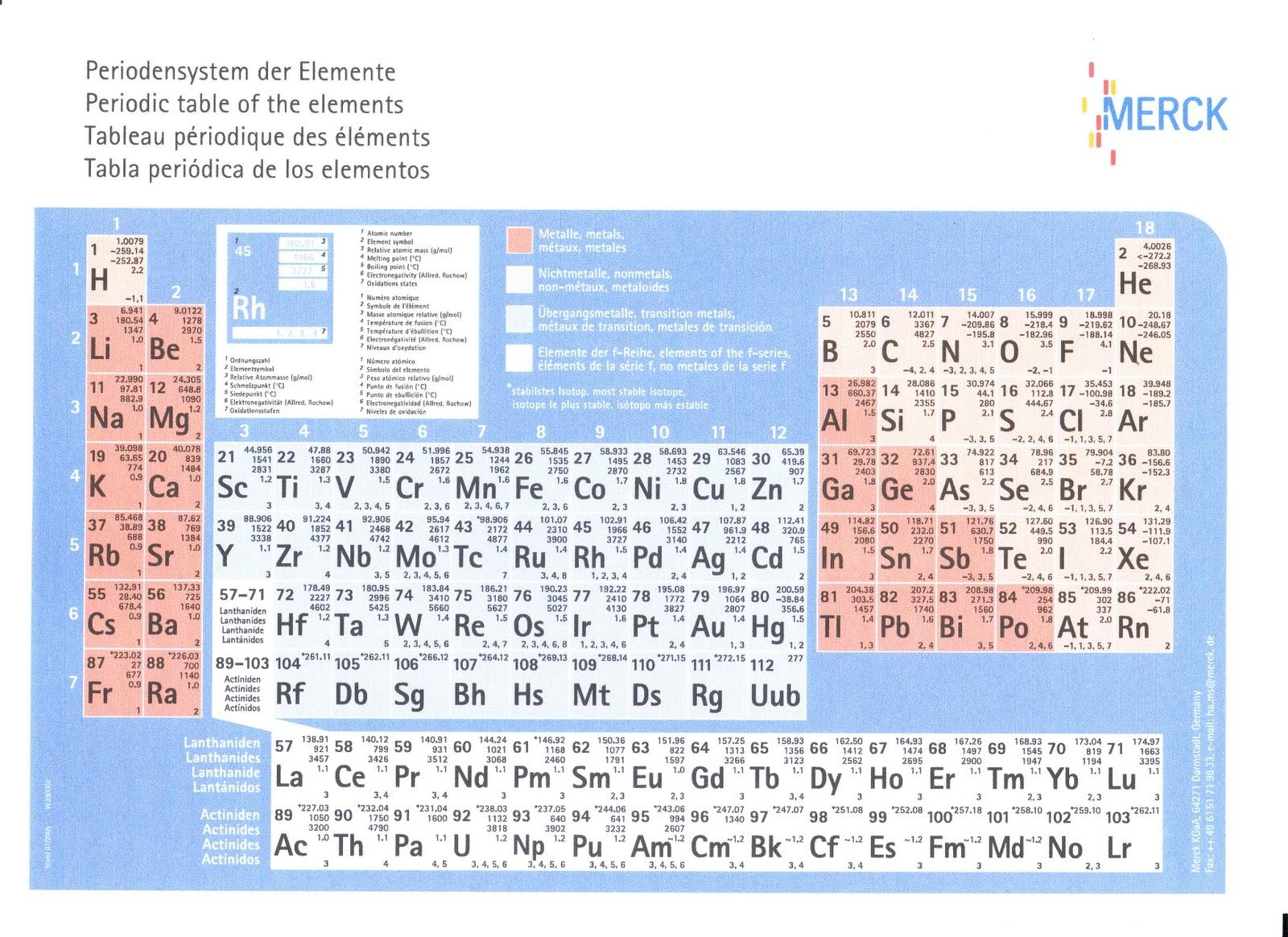 Himpunan mahasiswa teknik kimia himatek universitas sumatera sebuah unsur kimia terbaru dengan nomor atom 112 akan segera menempati tabel periodik unsur bagi kita yang masih memiliki edisi terakhir tabel periodik urtaz Choice Image